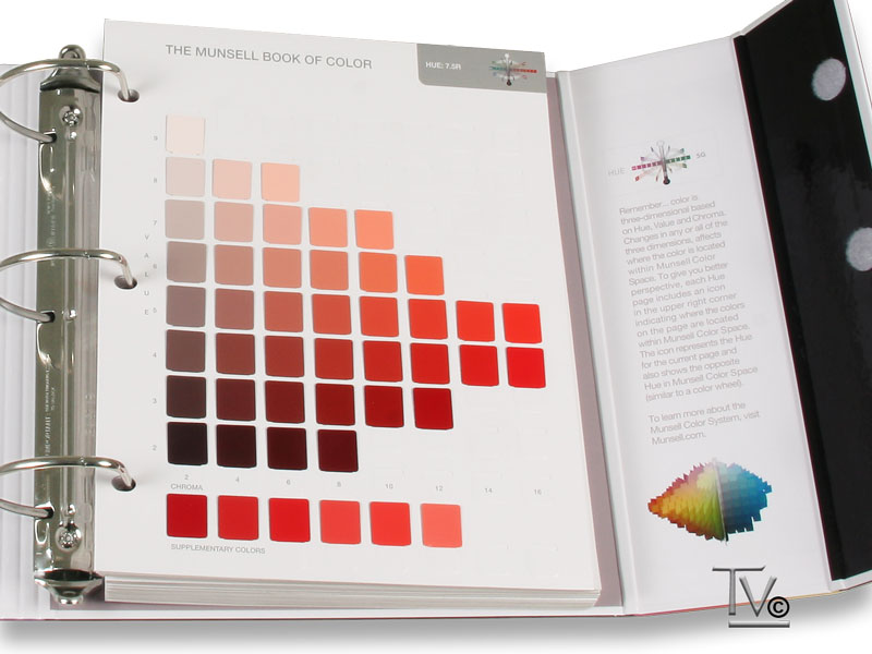 Munsell Book of Color glossy