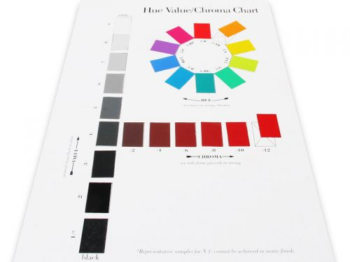 hue value chroma chart chips. Black Bedroom Furniture Sets. Home Design Ideas