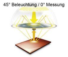 BYK spectro-guide gloss Spektralfotometer