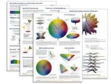 Colorimetry Poster 4 pcs Set