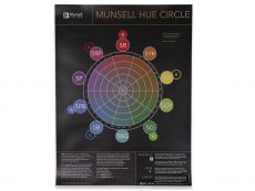 Munsell Color Poster Set