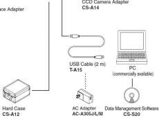 Netzteil für die Leuchtdichtekamera LS-150
